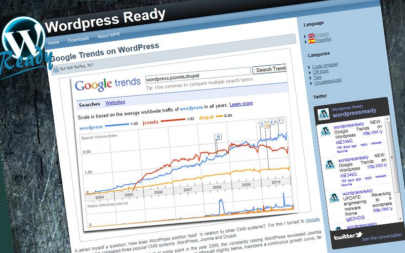 WordpressReady / WpGetReady